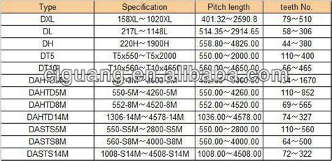 rubber sts made to order sts timing belt s8m manufacture buy timing belt s8m sts