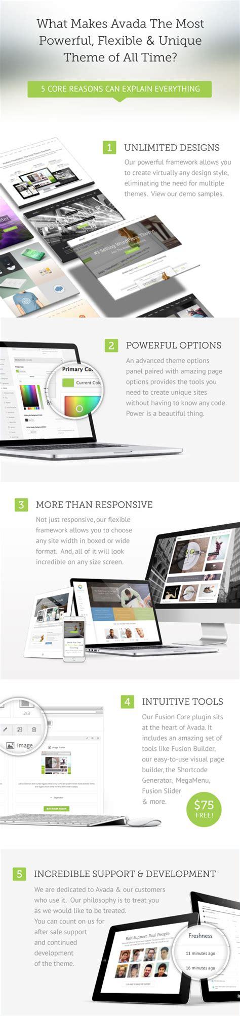 avada theme contact form download avada responsive multipurpose wordpress theme