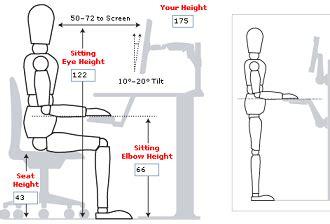ergonomia scrivania a ergonomia dentro da concep 199 195 o do trabalho