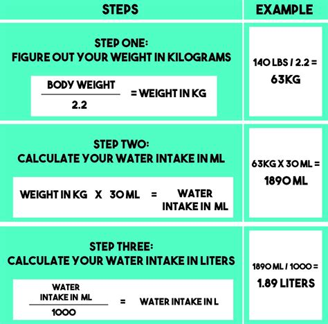 hydration calculator per day5040101010104030504021090900 01 calculate water intake water damage los angeles