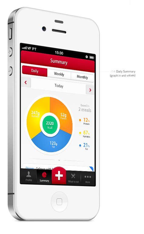 app design on behance my diet diary iphone app design concept on behance