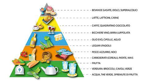 alimentazione contro il tumore dieta contro il cancro una piramide alimentare preventiva