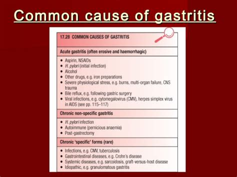 Heartburn Black Stool by Causes Symptoms And Remedies For Gastritis Health Insure Guides