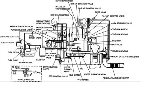 1987 mazda b2200 radio diagram wiring diagrams wiring