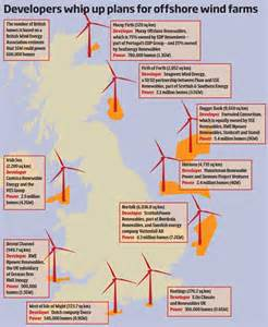 developers whip up plans for offshore wind farms