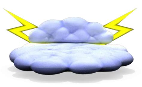cloud bed april 2011 resident item ourgemcodes
