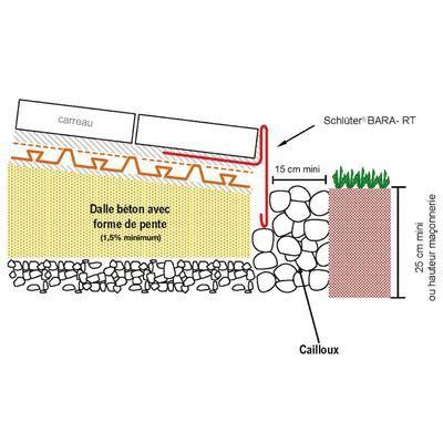 terrasse drainage natte de drainage pour carrelage ext 233 rieur