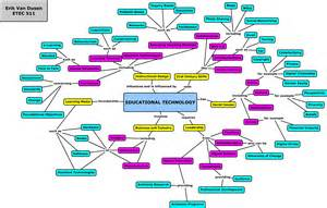 map of tech etec 511 assignment 1 mapping educational technology
