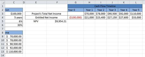 excel tutorial npv how to calculate net present value in excel 2007