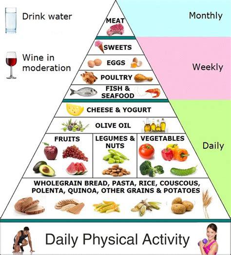 best mediterranean diet top five benefits of the mediterranean diet inside