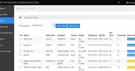 membuat database perpustakaan mysql source code aplikasi menegemen puskesmas php mysql codeigniter