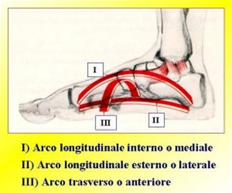 dolore arco plantare interno patologie piede nel pattinaggio