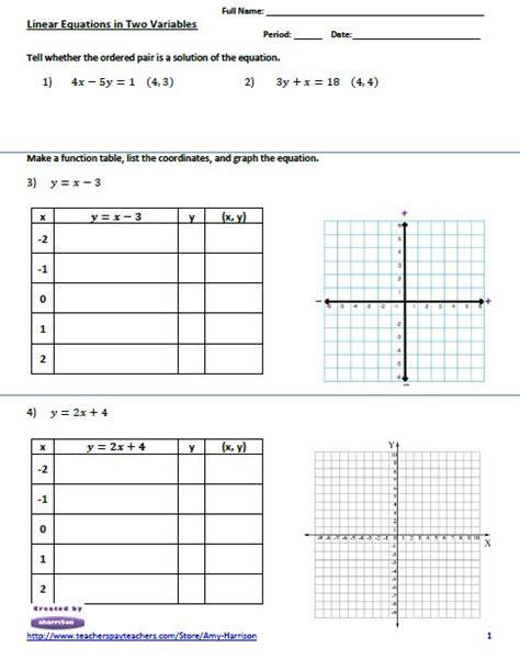 slope chart slope chart mathematics teaching pinterest
