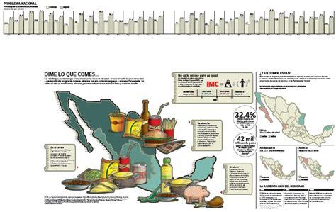 porcentaje de obesidad en buenos aires 2016 la obesidad en mexico newhairstylesformen2014 com