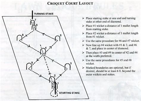 game rules layout croquet game rules lawn croquet rules and sets crokay