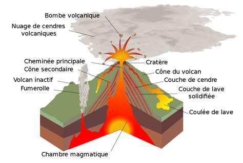 chambre magmatique d馭inition des volcans au sommeil agit 233 au fil du savoir