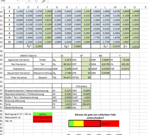 Gage R R Excel Template by Sixsigmablackbelt On Quot Free Excel Gage R R Anova