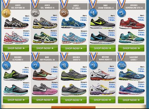running shoes top 10 endorphin fanatics running shoes the rrs top 10