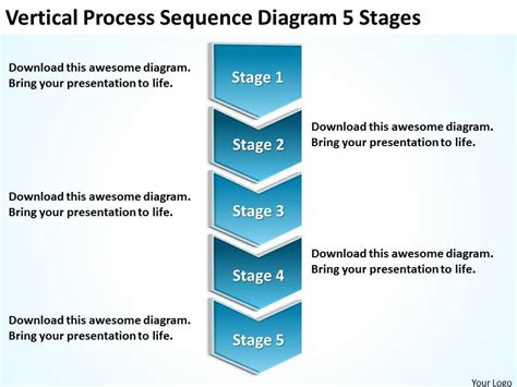 sequence diagram powerpoint template diagram of business cycle vertical process sequence 5