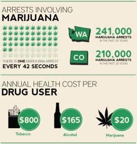 legalizing marijuana: the 411 | the fix