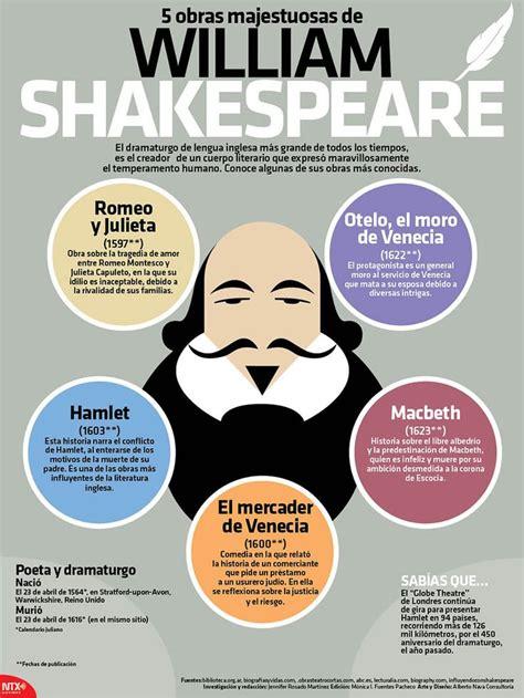 william shakespeare biography in infographic 191 cu 225 l es tu obra favorita de shakespeare el dramaturgo