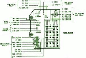 1994 Dodge Dakota Fuse Box Dodge Dakota Wiring Diagram 1994 Pu With Dodge