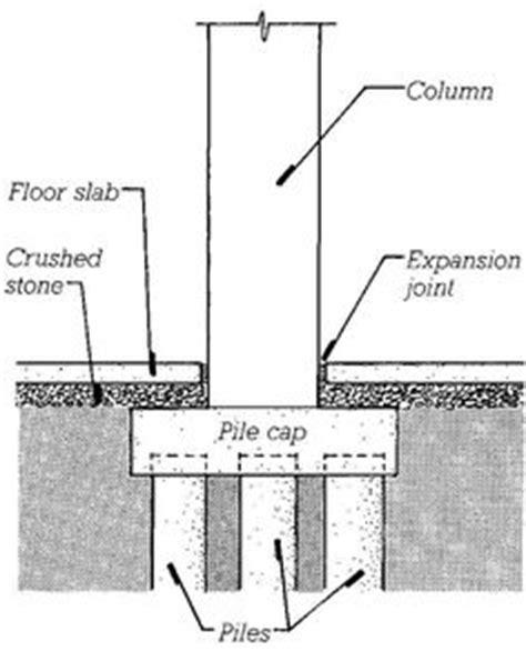 caisson foundation   foundations   pinterest   deep foundation