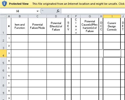 Pfmea Potential Failure Modes And Effects Analysis Information Template Sheet Excel Failure Mode And Effects Analysis Template