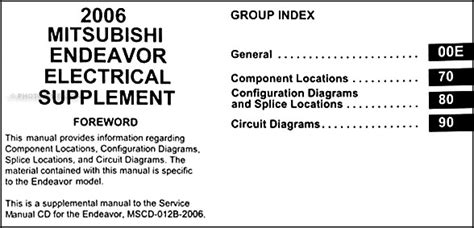 how to download repair manuals 2011 mitsubishi endeavor instrument cluster 2011 mitsubishi endeavor driver door wiring harness color codes 63 wiring diagram images