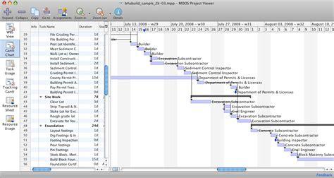 resource calendar in microsoft project calendar template