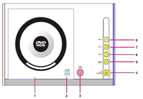 Pembersih Optik Dvd videoaudio blogdetik