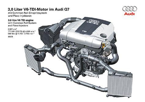 Audi A6 3 0 Tdi Technische Daten 2007 by Audi Q7 3 0 Tdi Quattro Technische Daten Abmessungen
