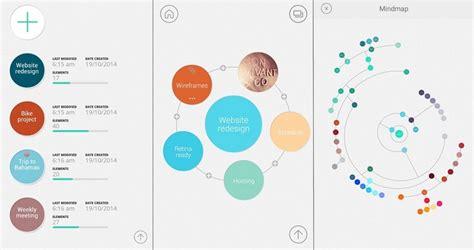 mindly die mind mapping app ideen einfach visualisieren - Ideen App