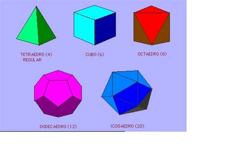 figuras geometricas que tengan volumen figuras geometricas diciembre 2010