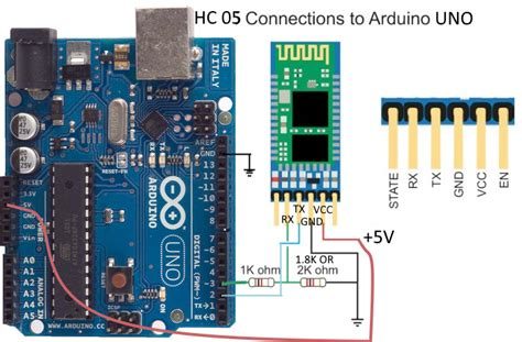 hc  hc  hc bluetooth module electrobist