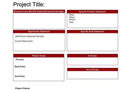 project charter template powerpoint six sigma project charter