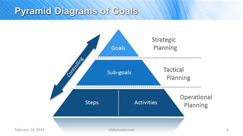 pyramid diagram of goals for powerpoint slidemodel