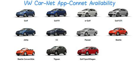 volkswagen car models vw vehicle models vw car app connect is available on