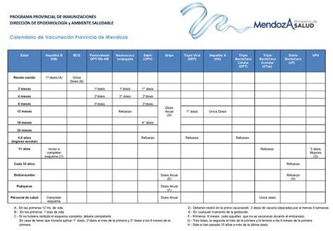calendario de vacunacion wwwaventurarnet63net calendario de vacunaci 243 n salud