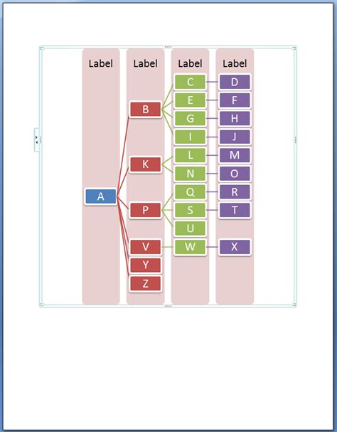 word layout help layout horizontal labeled hierarchy smartart in word