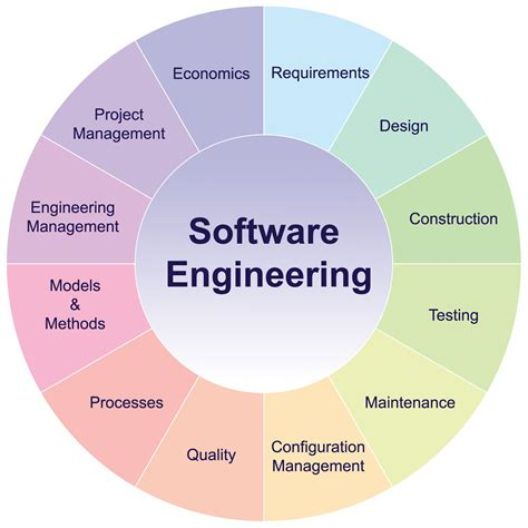 are developers software engineers computingedge august 2015 ieee computer society