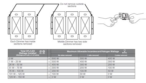 lutron maestro switches wiring diagram lutron just
