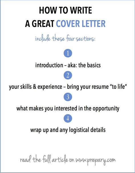 what information goes in a cover letter what information goes on a cover letter