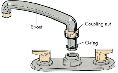 Fixing Leaking Kitchen Faucet by Replacing An O Ring Replacing An O Ring Howstuffworks