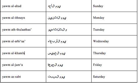 weeks in arabic calendar new calendar template site