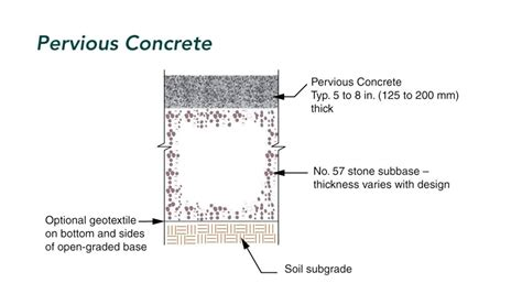concrete road section typical road cross section details concrete pictures to