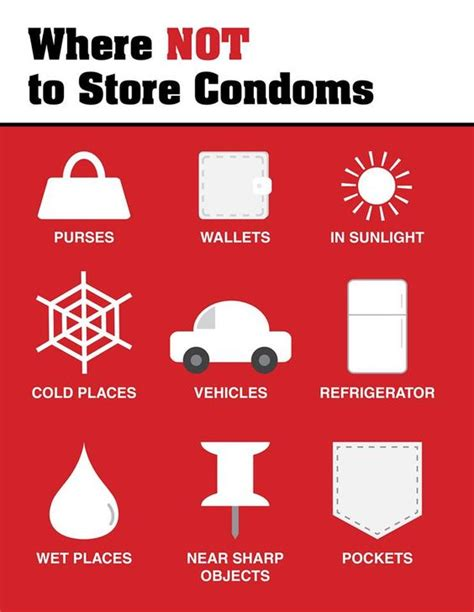 Buku Why Condoms Aren T Safe pregnancy expiration date and wallets on