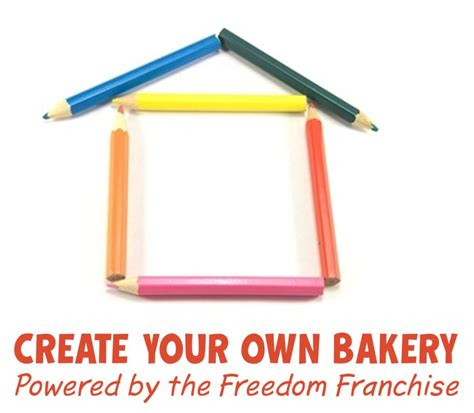 create your own yii 2 powered blog why the freedom franchise is a great fit for you