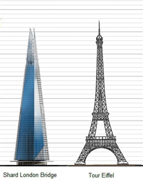 Twin Towers Floor Plans by Its A Tall As The Eiffel Tower Amp Being Built In London