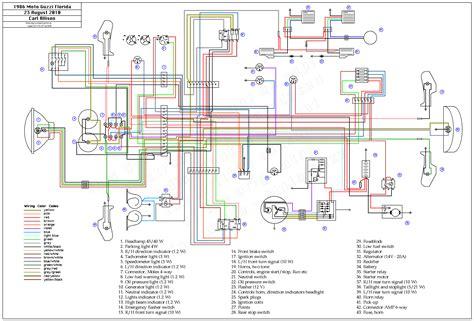 honda motorcycle wiring schematics honda get free image